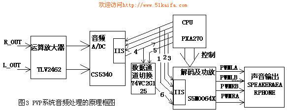 tl072btl电路图
